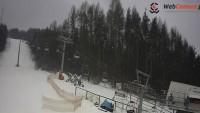 Telegraf - Stok narciarski