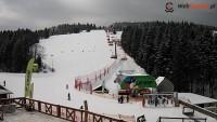 Azoty - Stok narciarski