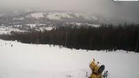 Siglany - Stok narciarski